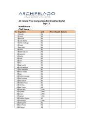 All Hotels Breakfas Basket Price,Sept 2013 (1).xlsx